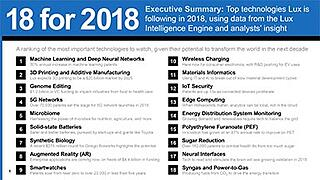 Lux Research 18 for 2018 Executive Summary.jpg