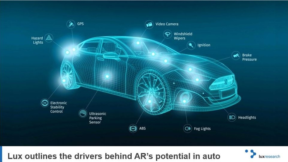Drivers Behind AR's Potential in Auto