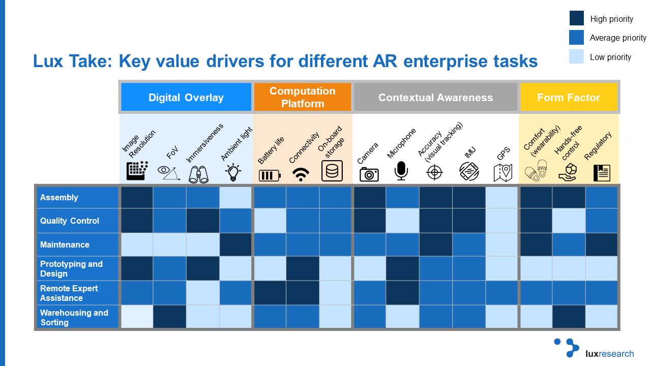 Enterprise AR Image