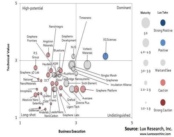 Analyst_Insight_Graphic3_7_5_15
